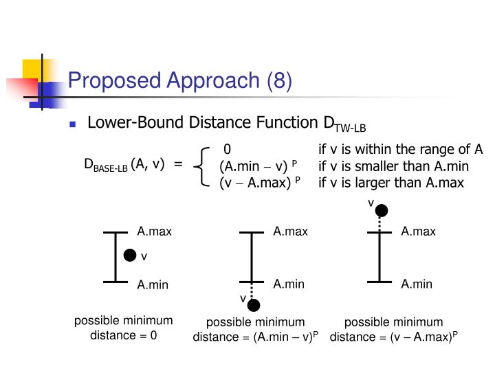Proposed Approach (8)