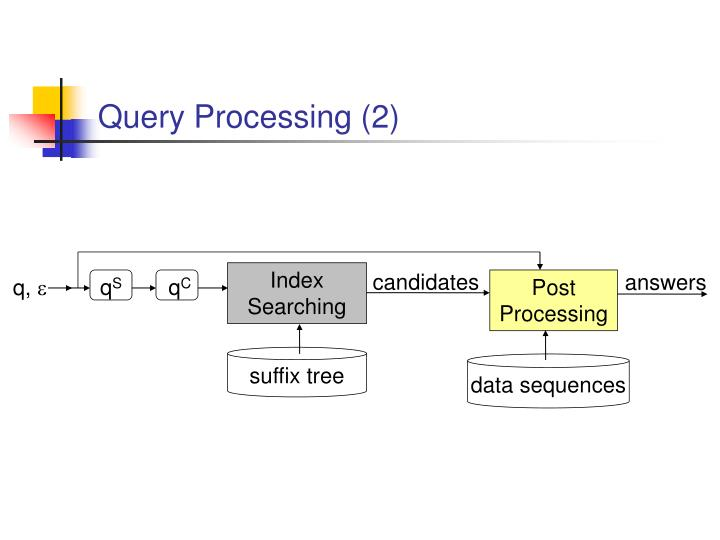 Query Processing (2)