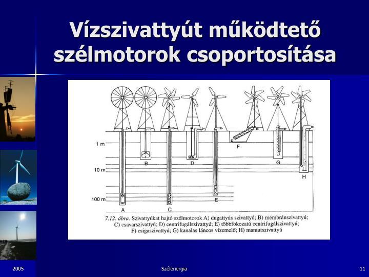 Vízszivattyút működtető szélmotorok csoportosítása