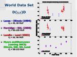 world data set d g g d