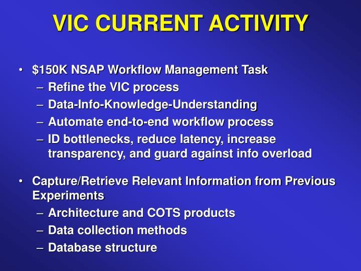 VIC CURRENT ACTIVITY