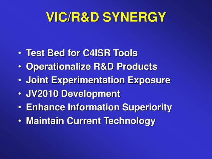VIC/R&D SYNERGY