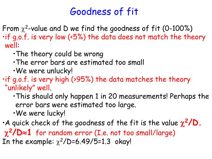 Goodness of fit