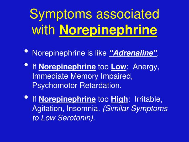 Symptoms associated with