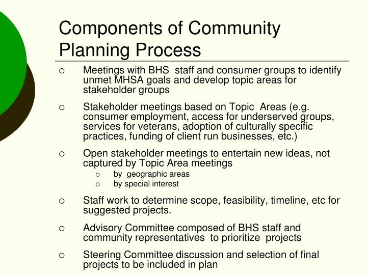 Components of Community Planning Process