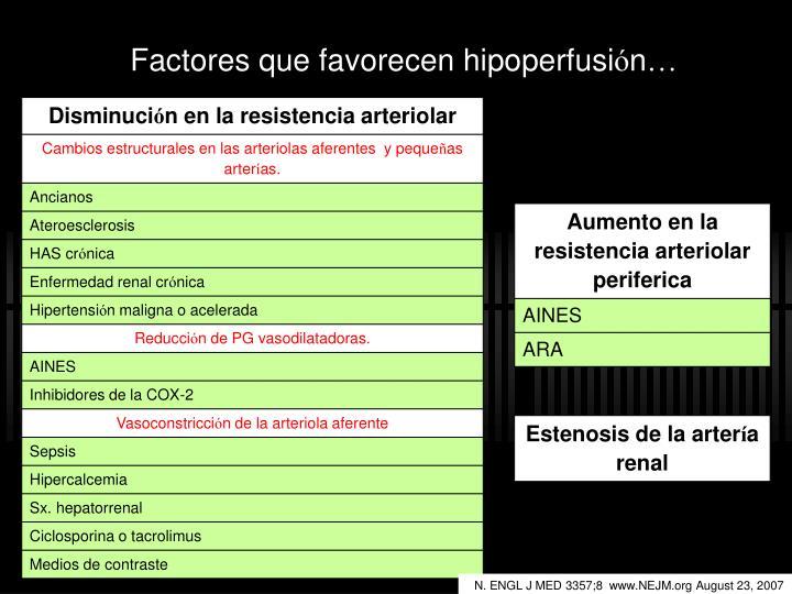 Factores que favorecen hipoperfusi