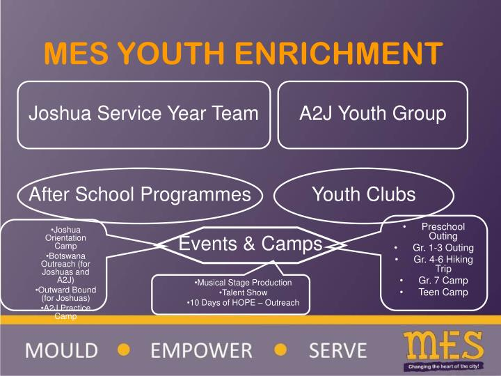 MES YOUTH ENRICHMENT