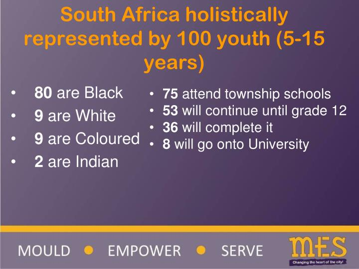 South africa holistically represented by 100 youth 5 15 years