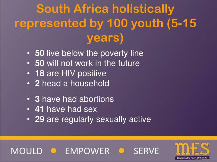 South africa holistically represented by 100 youth 5 15 years1