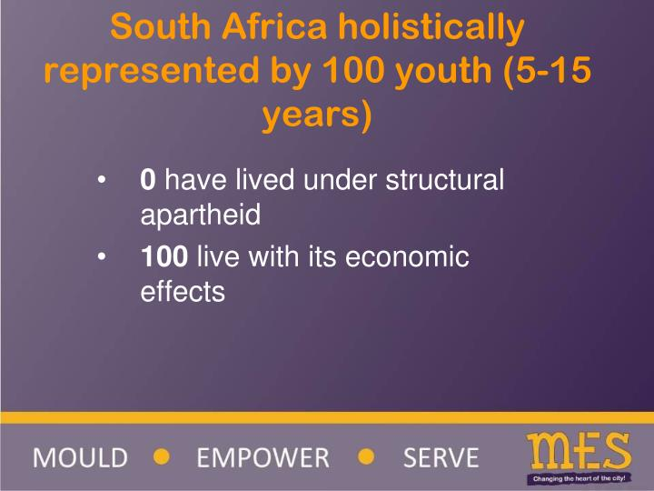 South Africa holistically represented by 100 youth (5-15 years)