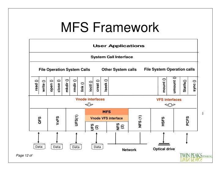 MFS Framework