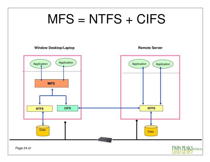 MFS = NTFS + CIFS