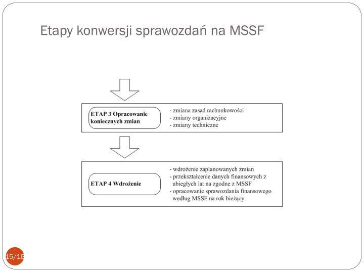 Etapy konwersji sprawozdań na MSSF