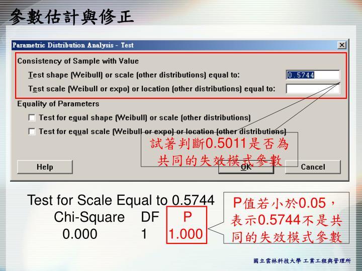 參數估計與修正