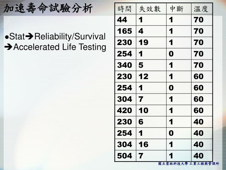 加速壽命試驗分析