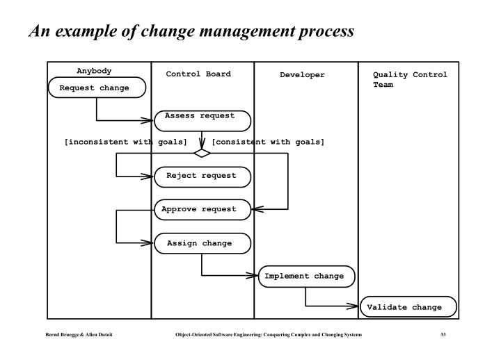 An example of change management process