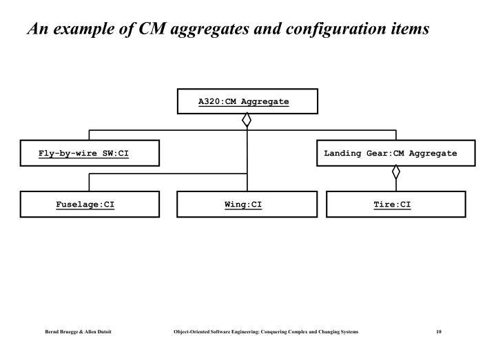 A320:CM Aggregate