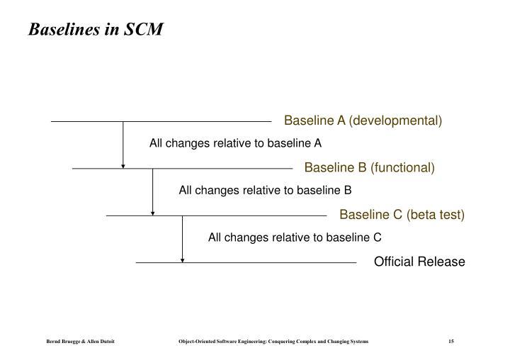 Baselines in SCM