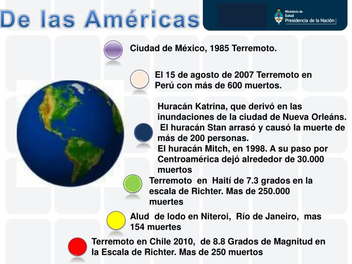 De las Américas