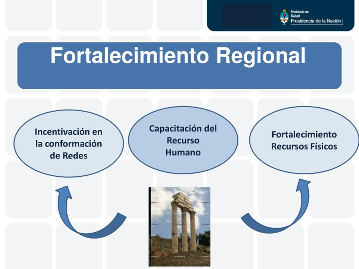 Fortalecimiento Regional