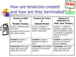 how are tenancies created and how are they terminated