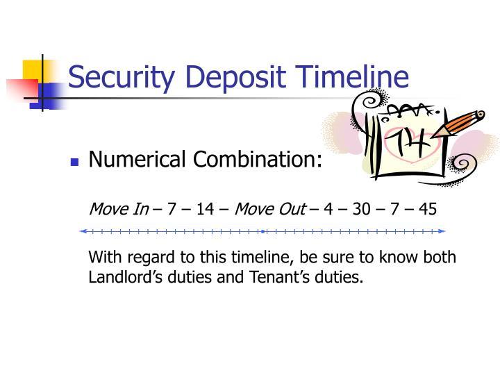 Security Deposit Timeline