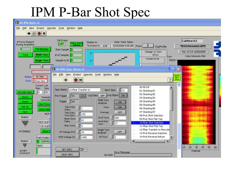 Ipm p bar shot spec