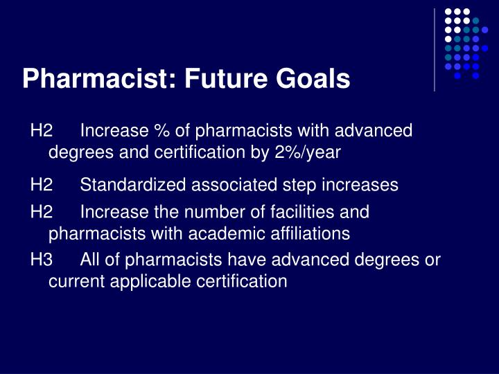 Pharmacist: Future Goals