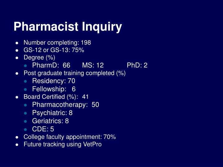 Pharmacist Inquiry