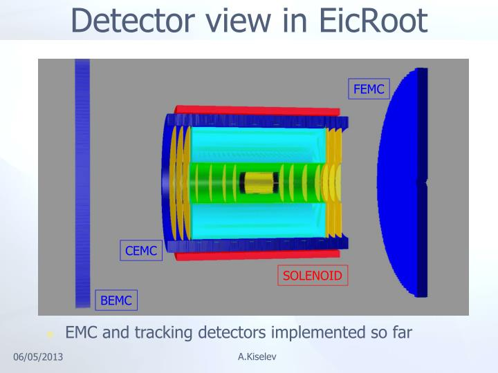 Detector view in EicRoot
