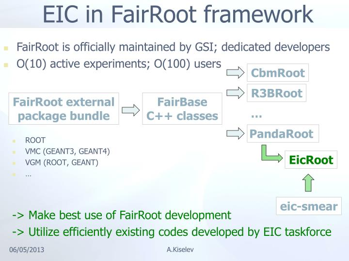 EIC in FairRoot framework