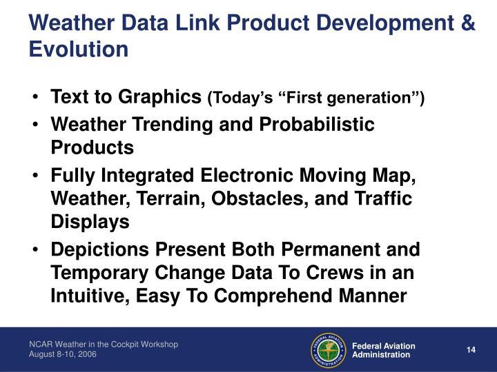 Weather Data Link Product Development & Evolution