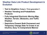 weather data link product development evolution