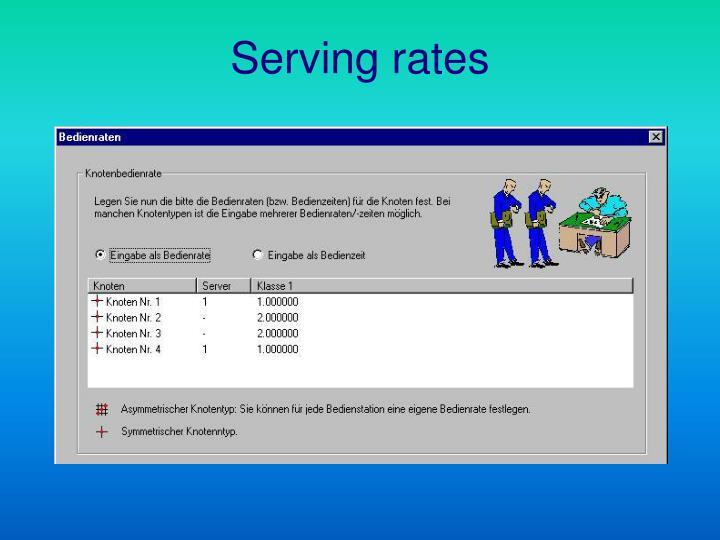 Serving rates
