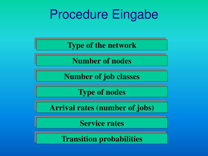 Procedure Eingabe
