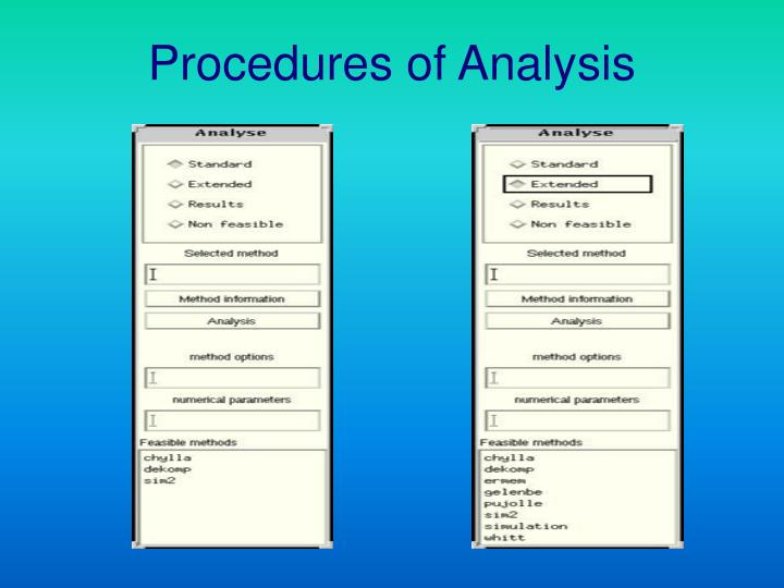 Procedures of Analysis