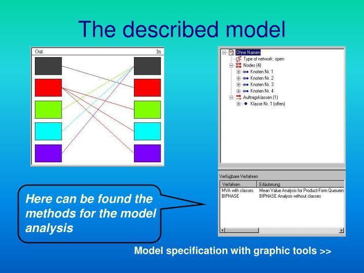 The described model