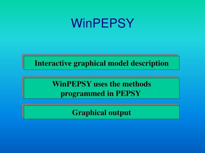 WinPEPSY