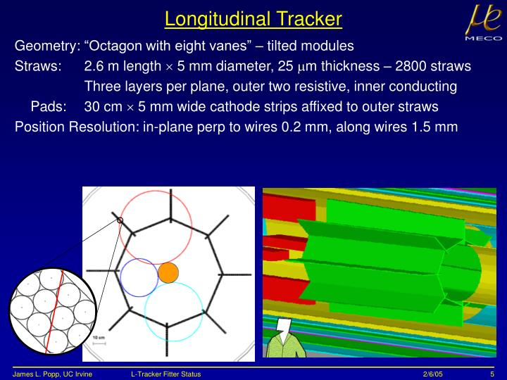 Longitudinal Tracker