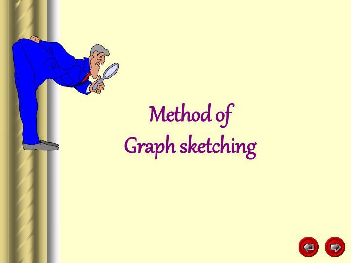 Method of