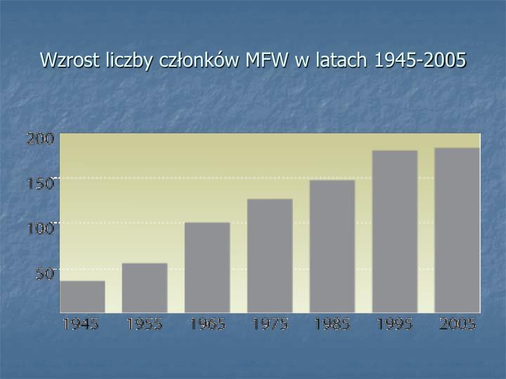 Wzrost liczby członków MFW w latach 1945-2005