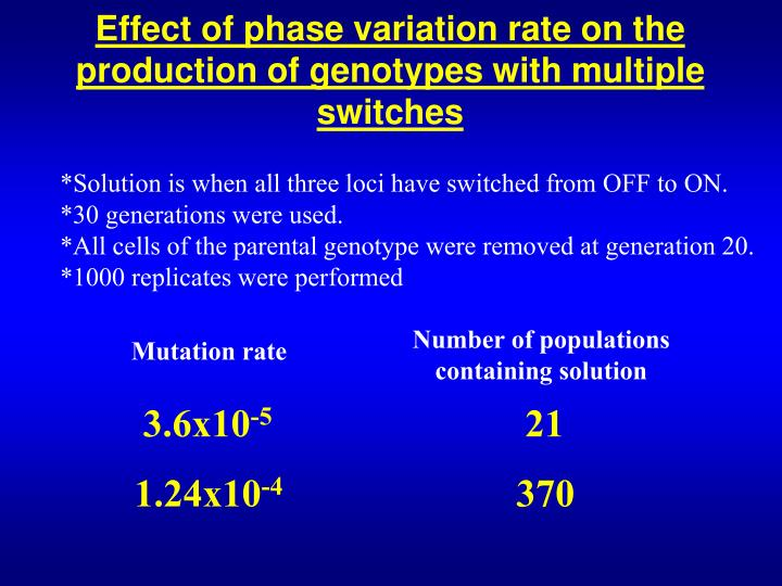 Effect of phase variation rate on the production of genotypes with multiple switches