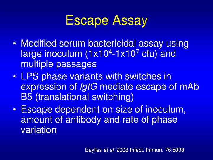 Escape Assay