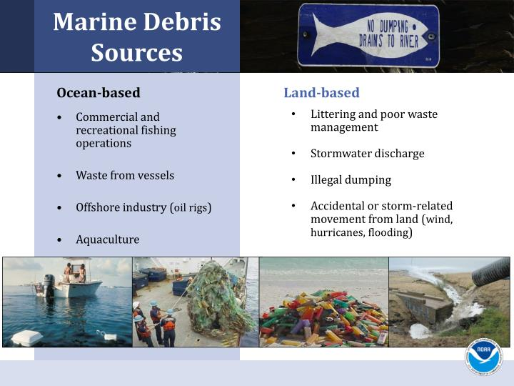 Marine Debris Sources