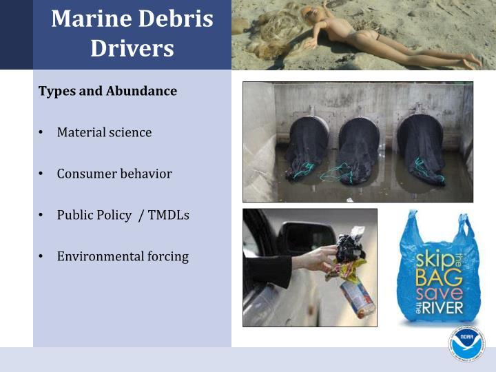Marine Debris Drivers