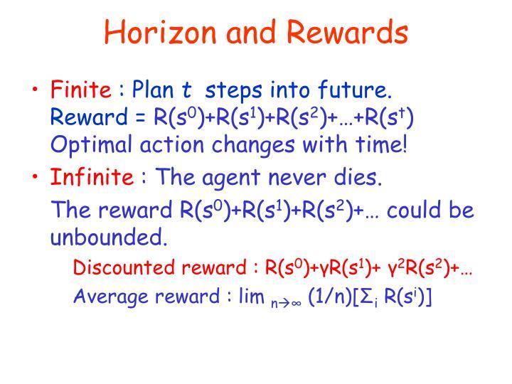 Horizon and Rewards