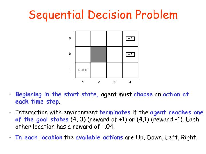 Sequential Decision Problem