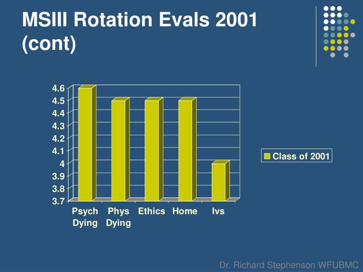 MSIII Rotation Evals 2001 (cont)