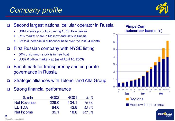 Second largest national cellular operator in Russia