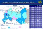 vimpelcom national gsm network rollout